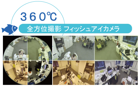 360度全方位 フィッシュアイカメラ